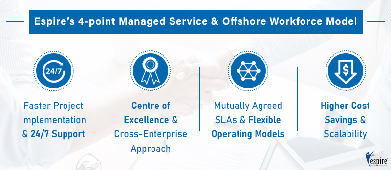 Managed Services & Offshore Workforce: The way forward for CIOs to reverse fortunes in new normal