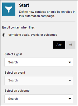 Sitecore marketing automation customize your way towards limitless possibilities4