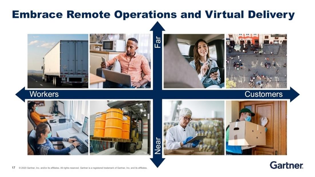Top 7 strategic technology trends for optimum returns in 2021