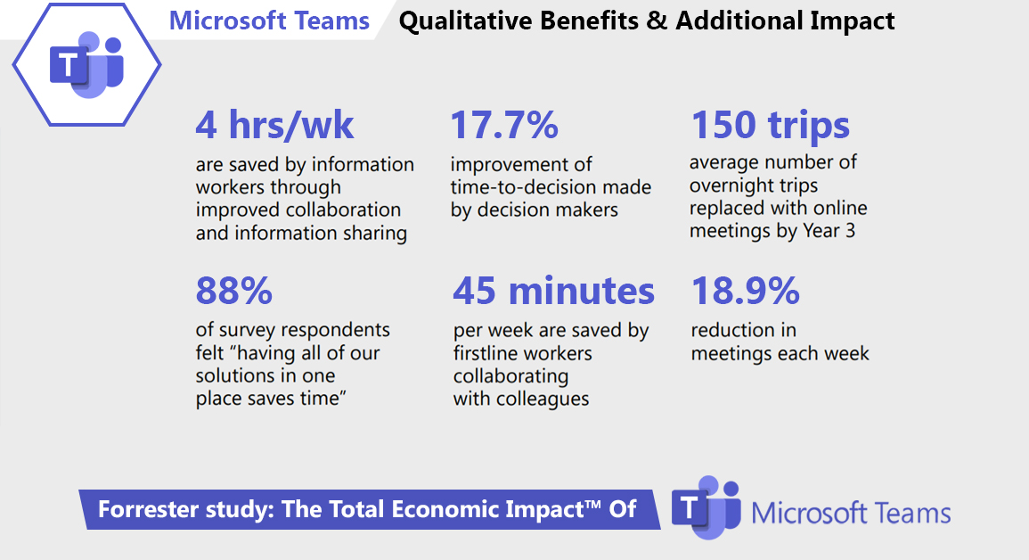 why microsoft teams implementation promises upbeat business returns in times of crisis1